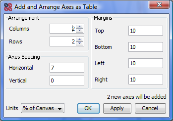 Arrange Axes as table dialog