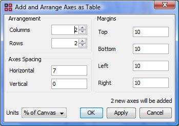 Arrange Axes as table dialog