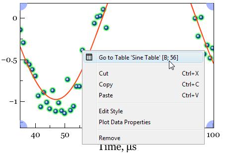 Curve context menu on Figure