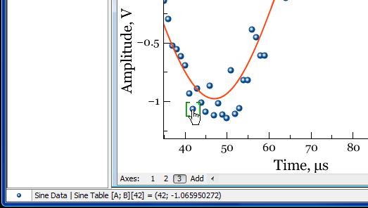 Reading plot data