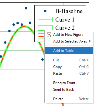Adding fit curve to table