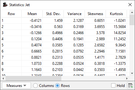Statistics toolbar