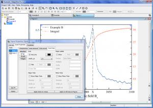 Figure Axis Properties