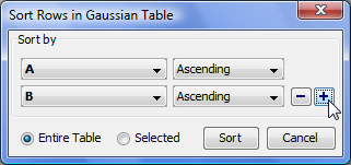 Sort table dialog