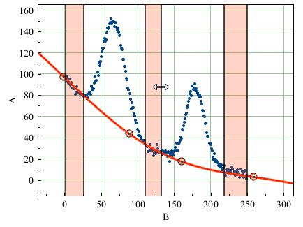 Setting Fit Interval for spline curve